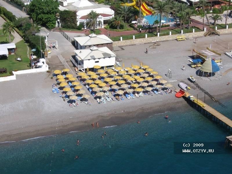 Отель симена пляж фото