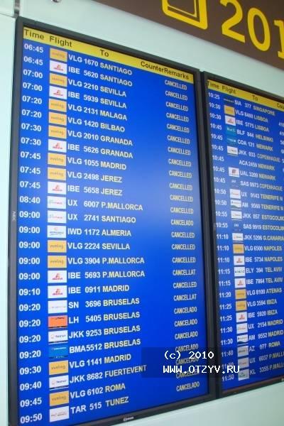 Расписание рейсов ростовского аэропорта